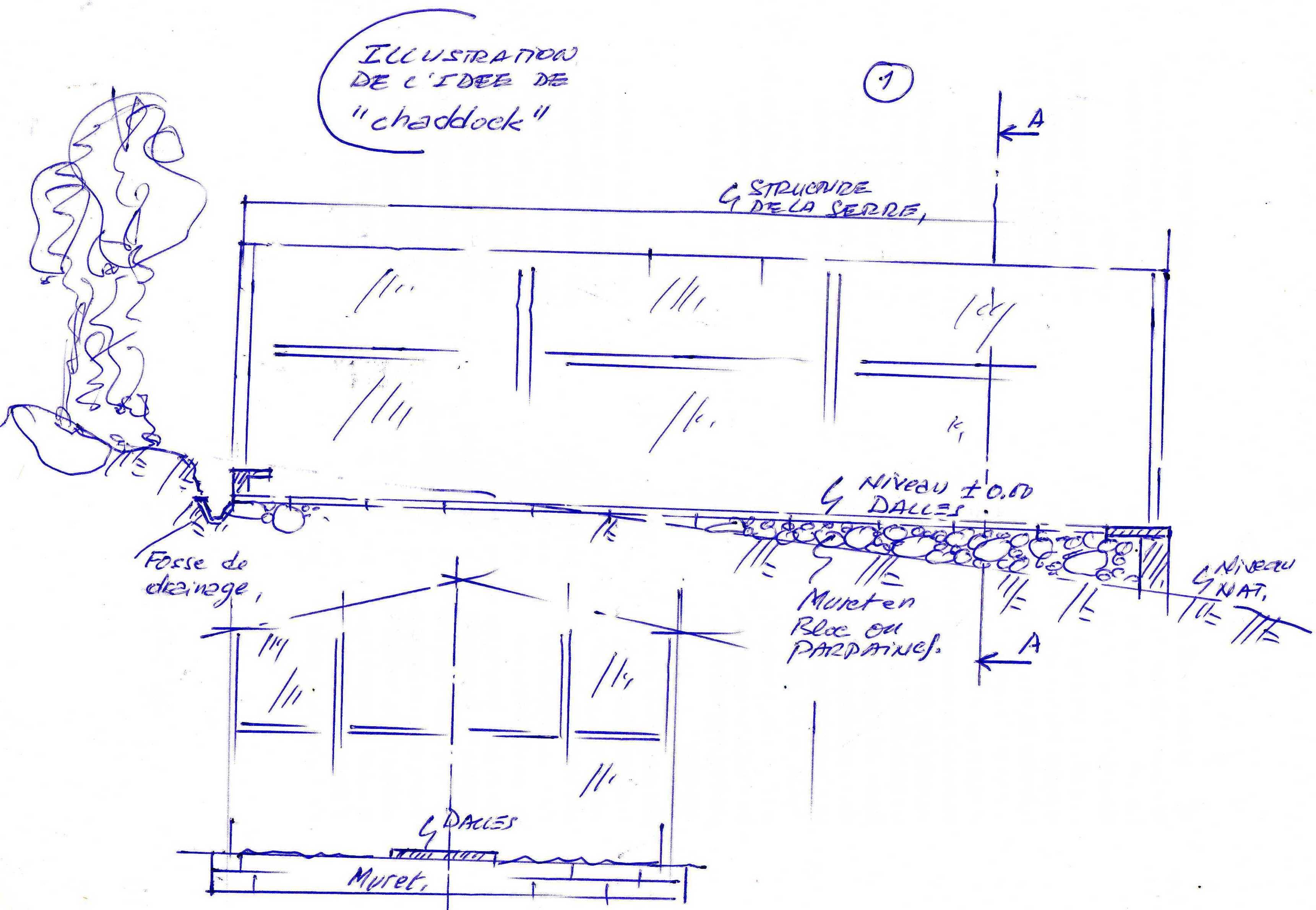 Installer une serre sur terrain en pente - Page 2 - Au jardin, forum ...